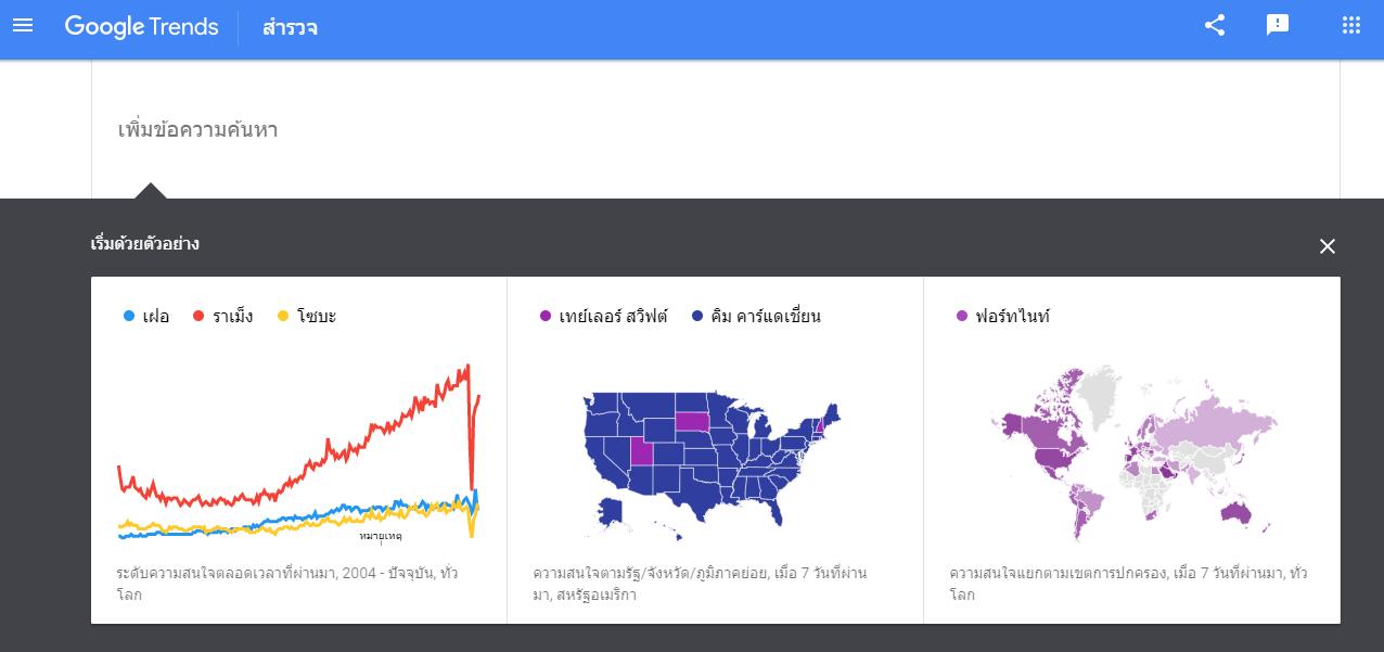 Google Trends คือ